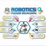Стенды робототехника на казахском (CDR)